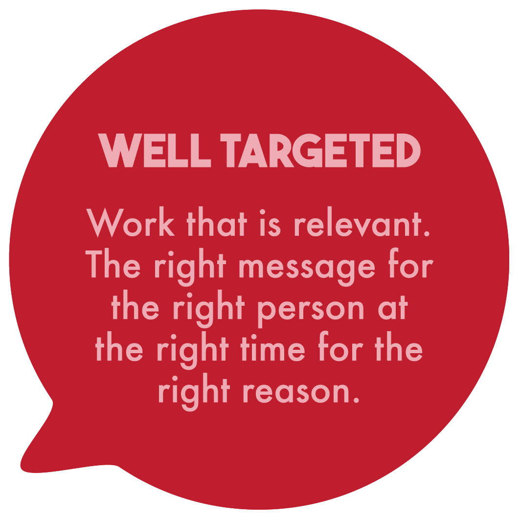 Well targeted. Work that is relevant. the right message for the right person at the right time for the right reason.